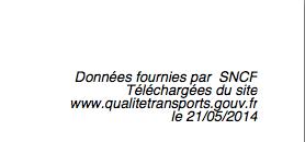 Données fournies par SNCF